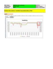HCR072_2G_NPI_NAD581-DCS-Lamyong_ Avaibilty Problem_20140424.xlsx