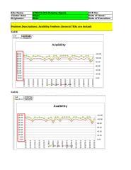 HCR056_2G_NPI_ STB073-DCS-Tanjung Nguda_ Avaiblity Problem_20140423.xlsx